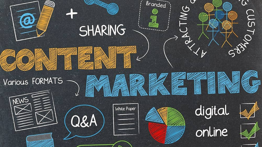 La continua evolución del marketing de contenidos
